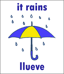 The rain in Spain — doesn't fall mainly on the plain
